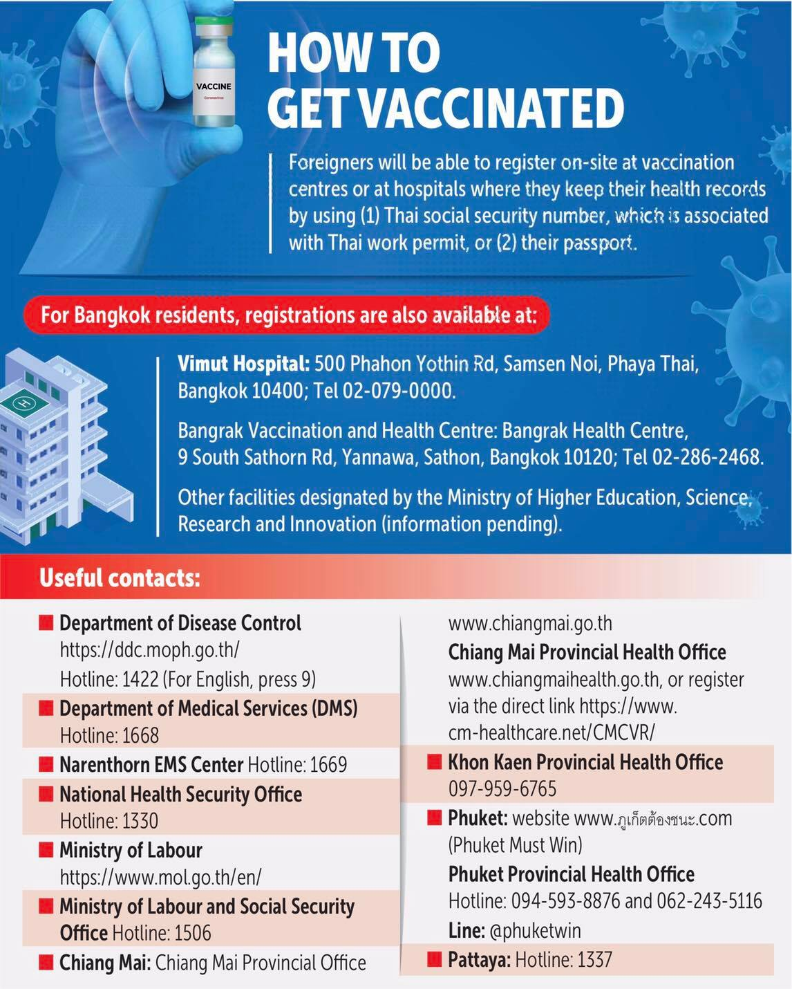 How to get vaccinated for foreign nationals infographic